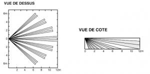 Detecteur de mouvement exterieur sans fil bidirectionnel Risco RWX312