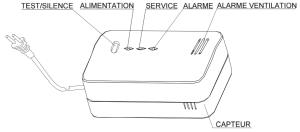 Detecteur de gaz naturel propane butane sans fil - schema des boutons