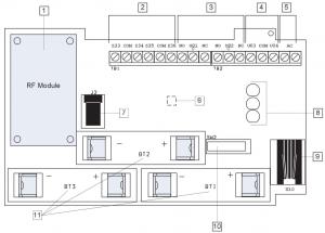 Module domotique Risco X10 et E/S composant principaux